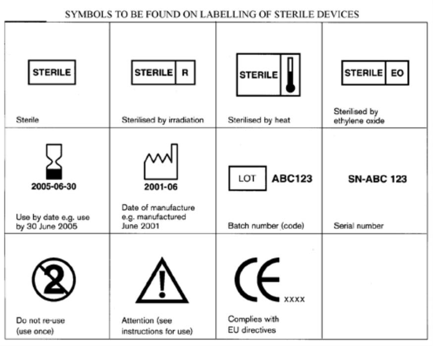 Overview besides Isa Symbols Are Tell Tale Signs furthermore Interpreting Piping And Instrumentation Diagrams Symbology together with Piping And Instrumentation Diagram furthermore Gantt Chart. on electrical diagram symbols