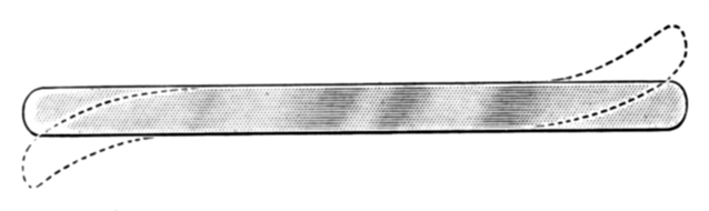 Retractor, malleable, Ribbon