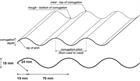 Corrugated galvanised iron (CGI) sheets