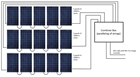 KIT, SOLAR PANELS, 15x100W hi-eff, mounts & cable MC4 30m