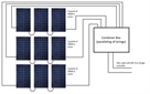 KIT, SOLAR PANELS, 9x300W hi-eff, mounts & cable MC4, 30m